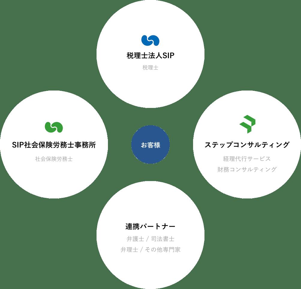 img-network